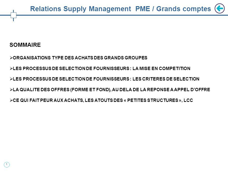 1 Relations Supply Management PME / Grands comptes SOMMAIRE ORGANISATIONS TYPE DES ACHATS DES GRANDS GROUPES LES PROCESSUS DE SELECTION DE FOURNISSEUR