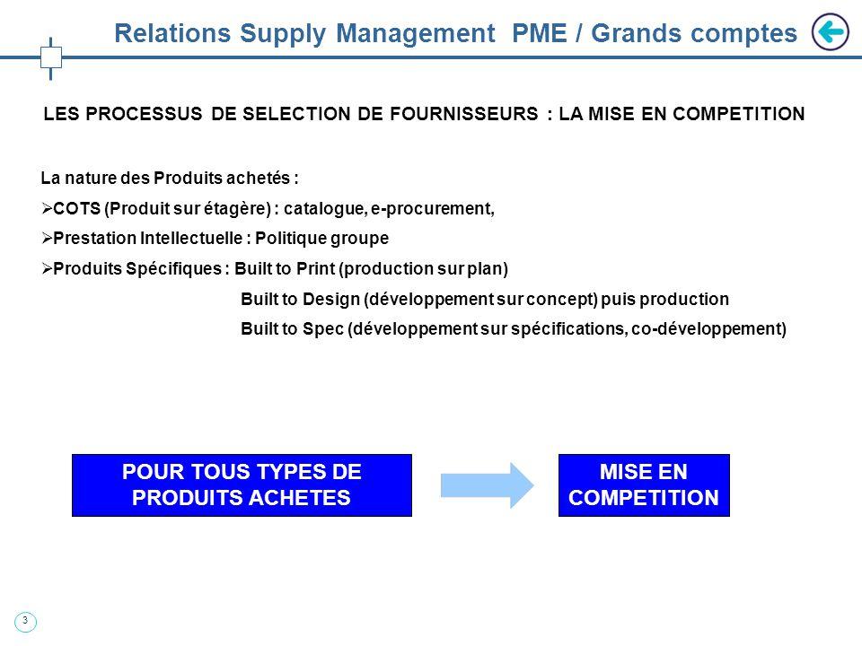 3 Relations Supply Management PME / Grands comptes La nature des Produits achetés : COTS (Produit sur étagère) : catalogue, e-procurement, Prestation