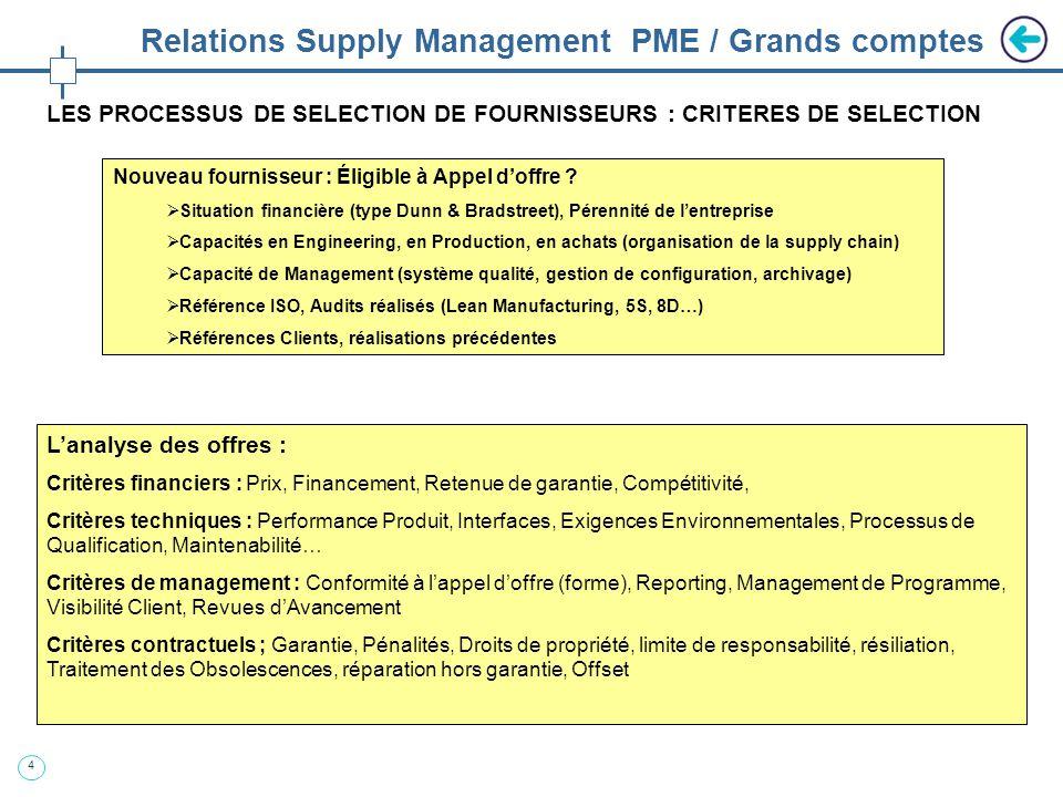 4 Relations Supply Management PME / Grands comptes Nouveau fournisseur : Éligible à Appel doffre ? Situation financière (type Dunn & Bradstreet), Pére