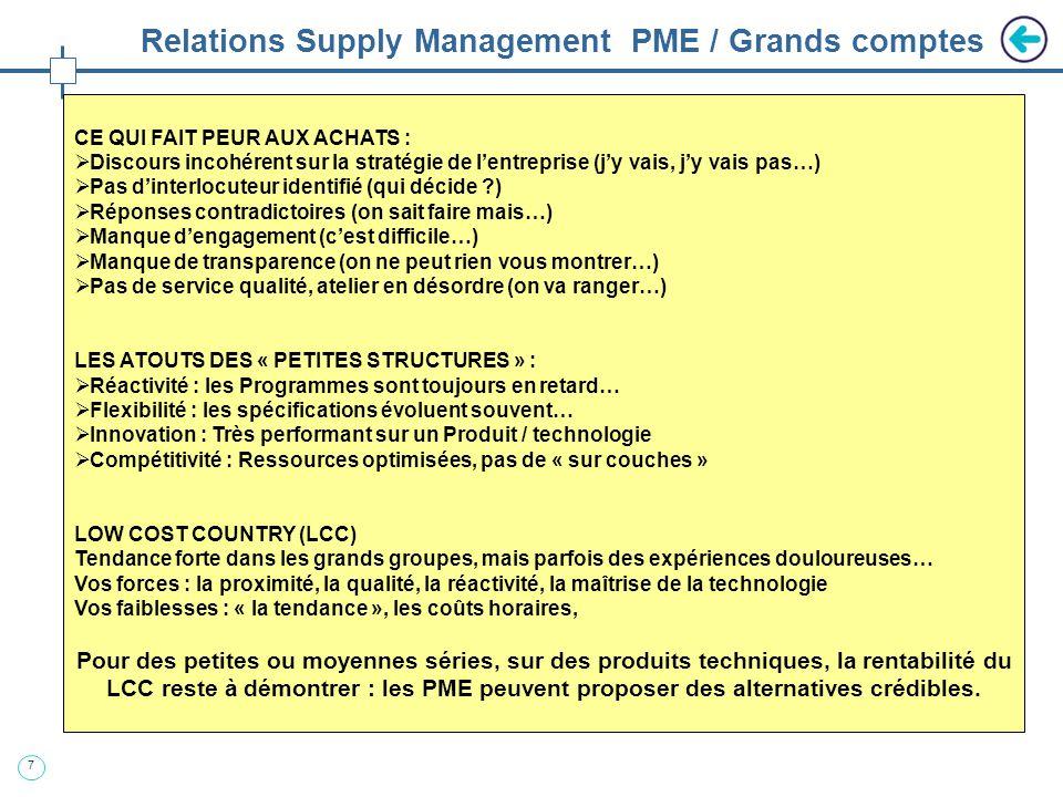 7 Relations Supply Management PME / Grands comptes CE QUI FAIT PEUR AUX ACHATS : Discours incohérent sur la stratégie de lentreprise (jy vais, jy vais