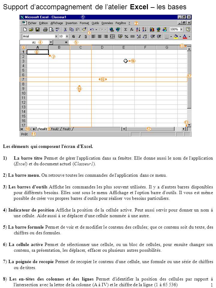 Les éléments qui composent l'écran d'Excel. 1)La barre titre Permet de gérer l'application dans sa fenêtre. Elle donne aussi le nom de l'application (