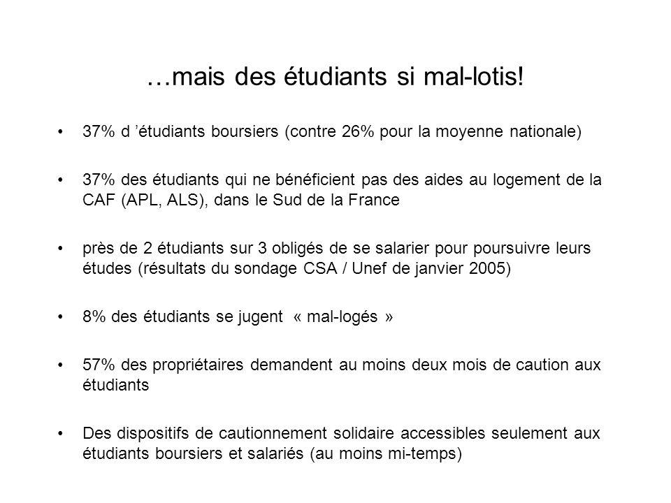Montpellier, une ville étudiante si attractive... De plus en plus d étudiants... Entre 12 et 15% d étudiants étrangers dans l académie! Près de 25% de