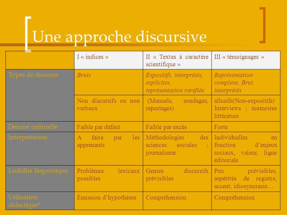 I « indices »II « Textes à caractère scientifique » III « témoignages » Types de discours BrutsExpositifs, interprétés, explicites, représentation rar