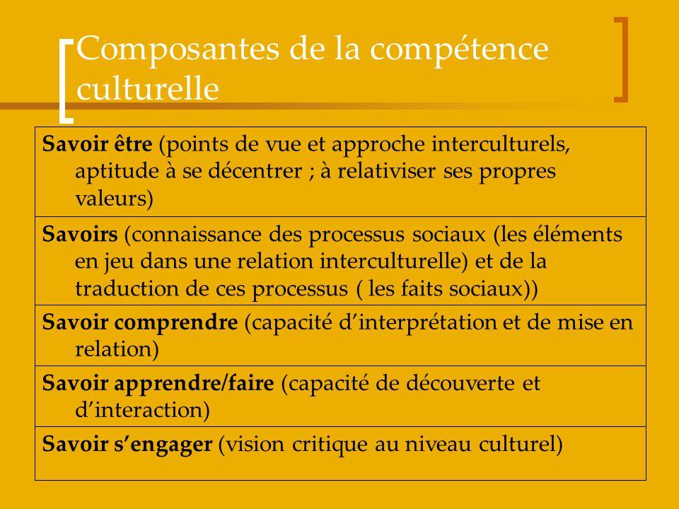Savoir sengager (vision critique au niveau culturel) Savoir apprendre/faire (capacité de découverte et dinteraction) Savoir comprendre (capacité dinte