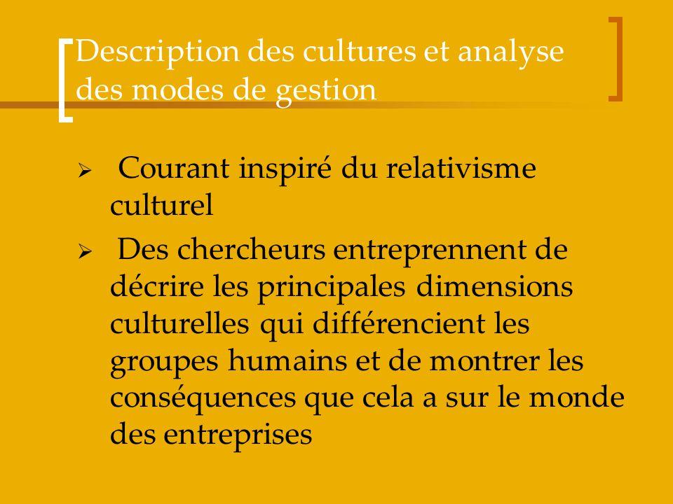 Description des cultures et analyse des modes de gestion Courant inspiré du relativisme culturel Des chercheurs entreprennent de décrire les principal