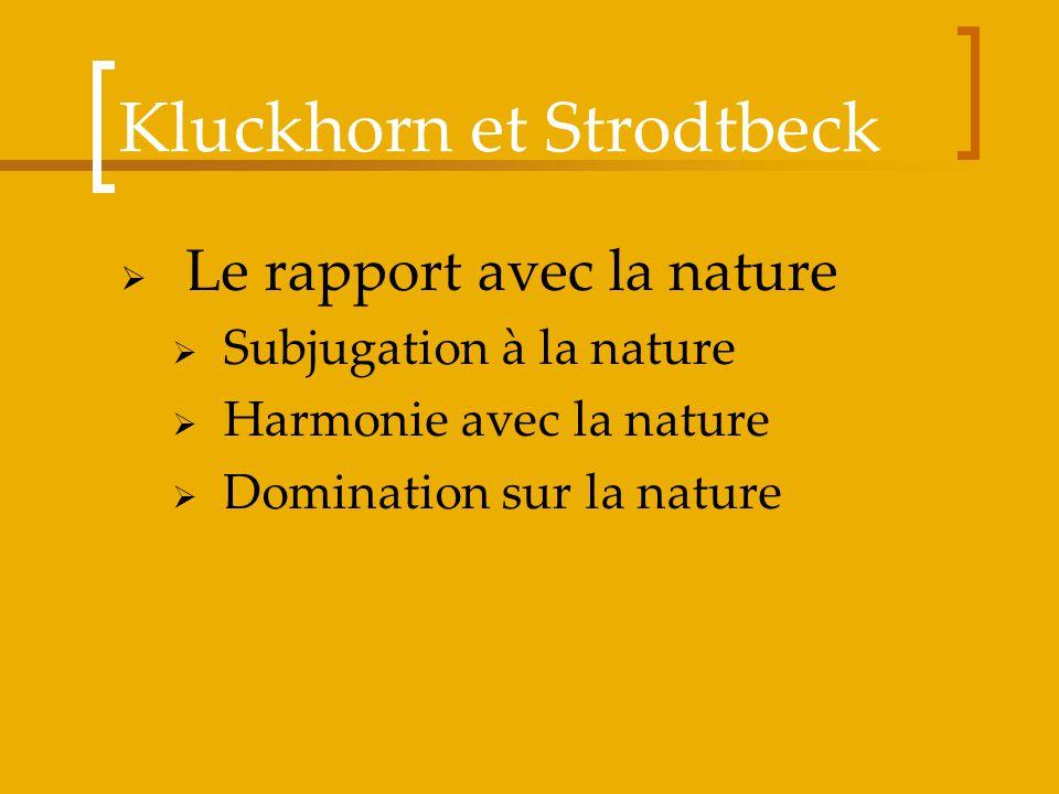 Kluckhorn et Strodtbeck Le rapport avec la nature Subjugation à la nature Harmonie avec la nature Domination sur la nature