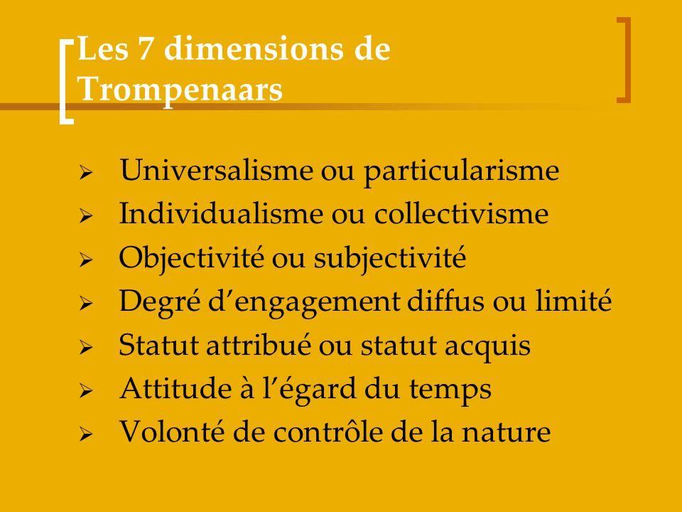 Les 7 dimensions de Trompenaars Universalisme ou particularisme Individualisme ou collectivisme Objectivité ou subjectivité Degré dengagement diffus o