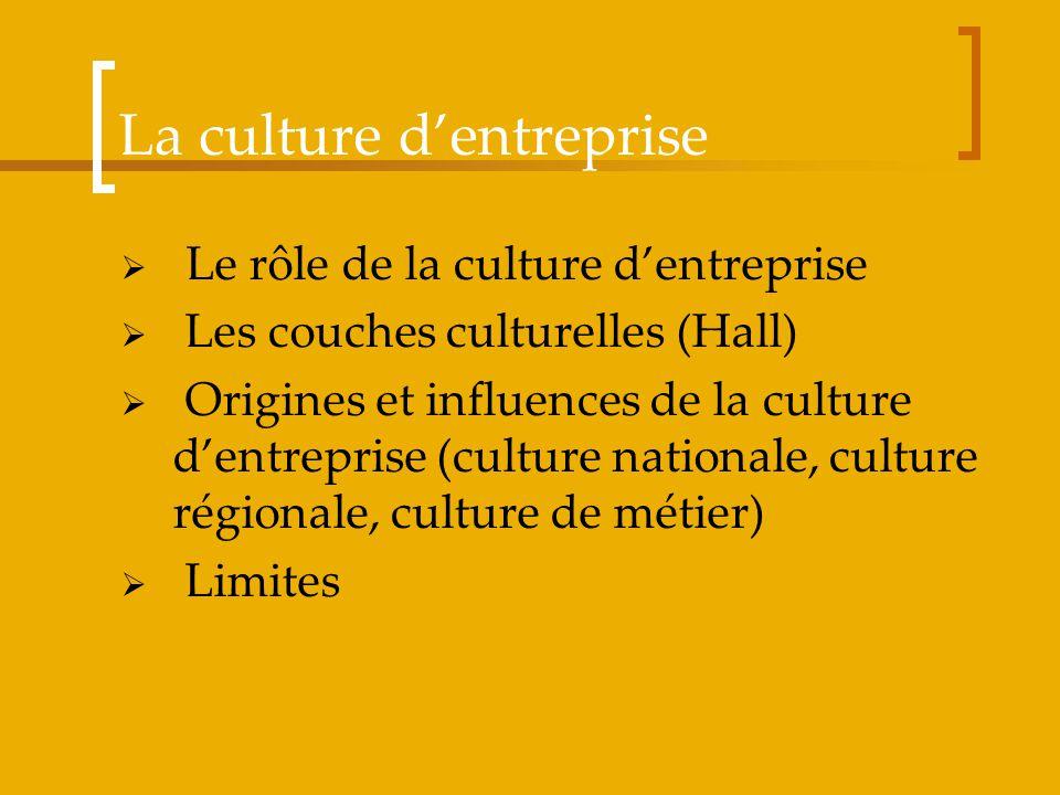 La culture dentreprise Le rôle de la culture dentreprise Les couches culturelles (Hall) Origines et influences de la culture dentreprise (culture nati