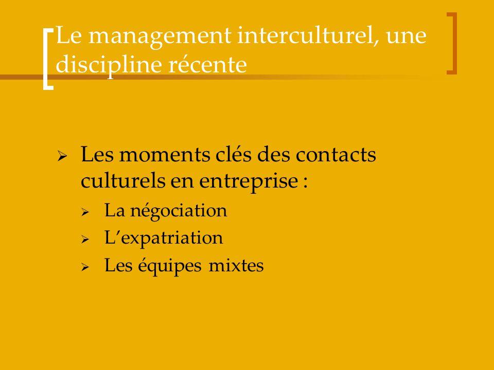 Le management interculturel, une discipline récente Les moments clés des contacts culturels en entreprise : La négociation Lexpatriation Les équipes m