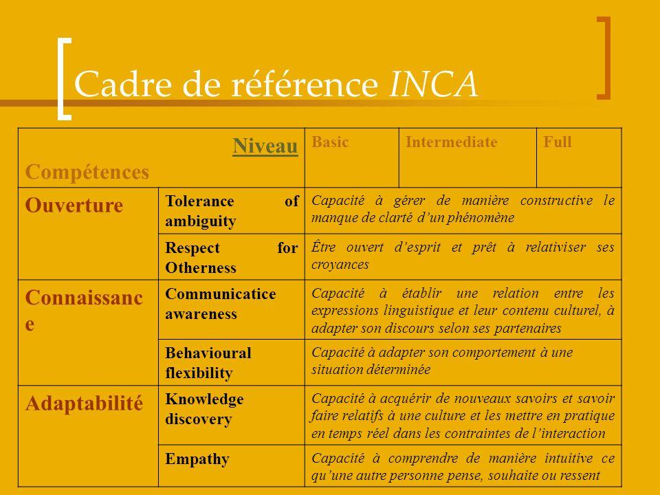 Cadre de référence INCA Niveau Compétences BasicIntermediateFull Ouverture Tolerance of ambiguity Capacité à gérer de manière constructive le manque d