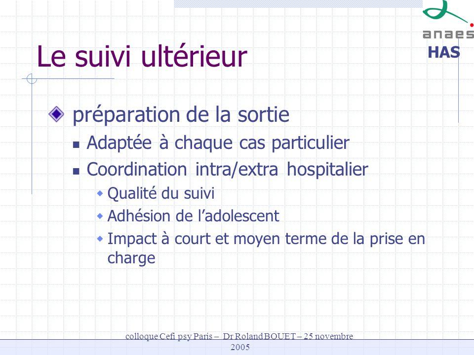 HAS colloque Cefi psy Paris – Dr Roland BOUET – 25 novembre 2005 Le suivi ultérieur préparation de la sortie Adaptée à chaque cas particulier Coordina