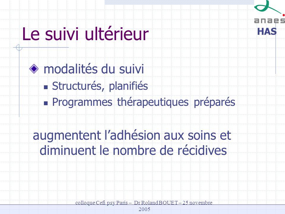 HAS colloque Cefi psy Paris – Dr Roland BOUET – 25 novembre 2005 Le suivi ultérieur modalités du suivi Structurés, planifiés Programmes thérapeutiques