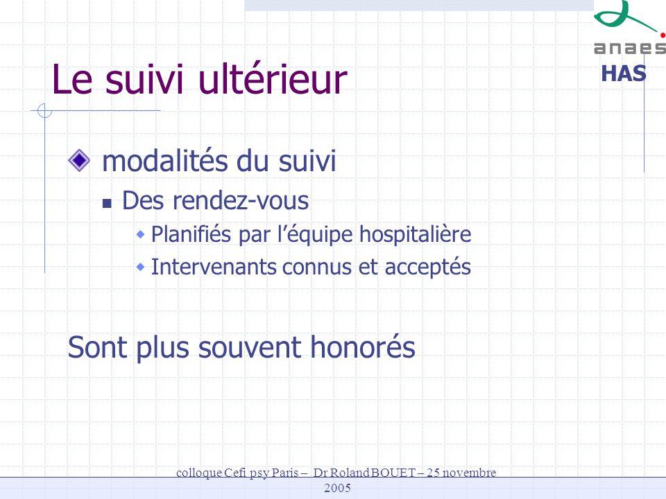 HAS colloque Cefi psy Paris – Dr Roland BOUET – 25 novembre 2005 Le suivi ultérieur modalités du suivi Des rendez-vous Planifiés par léquipe hospitali