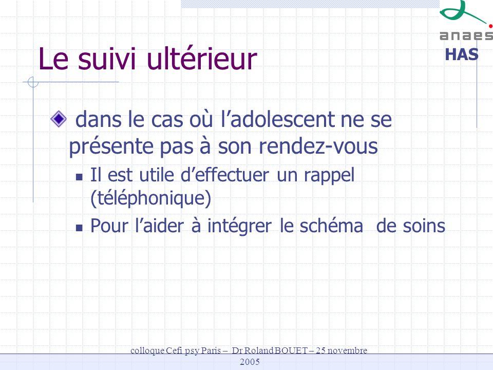 HAS colloque Cefi psy Paris – Dr Roland BOUET – 25 novembre 2005 Le suivi ultérieur dans le cas où ladolescent ne se présente pas à son rendez-vous Il