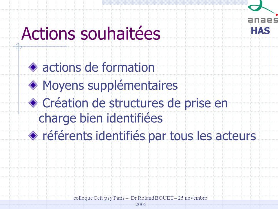HAS colloque Cefi psy Paris – Dr Roland BOUET – 25 novembre 2005 Actions souhaitées actions de formation Moyens supplémentaires Création de structures