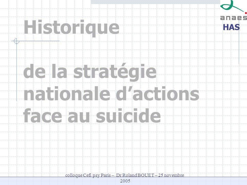 HAS colloque Cefi psy Paris – Dr Roland BOUET – 25 novembre 2005 Perspectives 20 établissements ont réalisé un deuxième tour de cet audit.