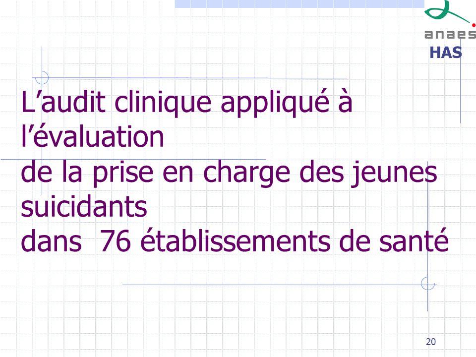 HAS 20 Laudit clinique appliqué à lévaluation de la prise en charge des jeunes suicidants dans 76 établissements de santé