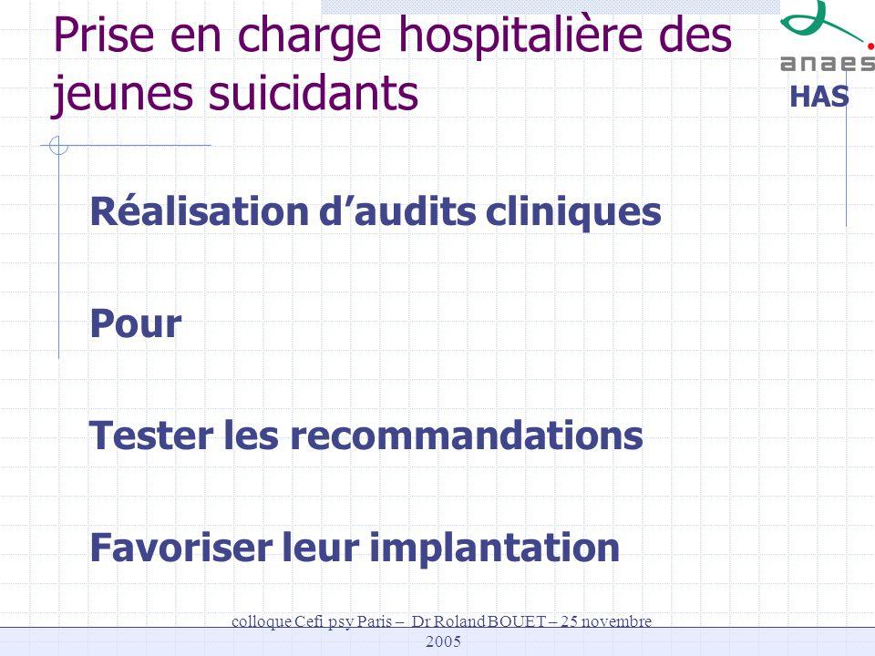 HAS colloque Cefi psy Paris – Dr Roland BOUET – 25 novembre 2005 Prise en charge hospitalière des jeunes suicidants Réalisation daudits cliniques Pour