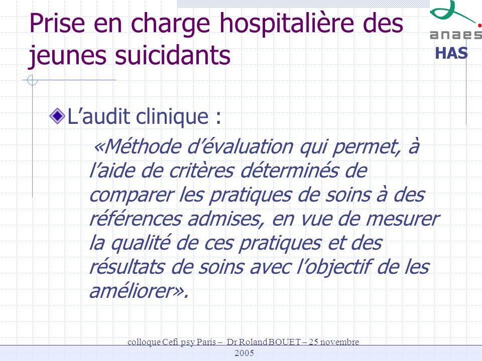 HAS colloque Cefi psy Paris – Dr Roland BOUET – 25 novembre 2005 Prise en charge hospitalière des jeunes suicidants Laudit clinique : «Méthode dévalua