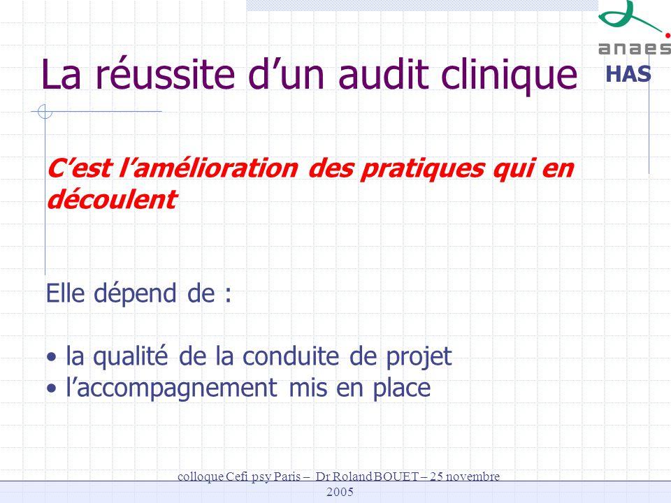HAS colloque Cefi psy Paris – Dr Roland BOUET – 25 novembre 2005 La réussite dun audit clinique Cest lamélioration des pratiques qui en découlent Elle