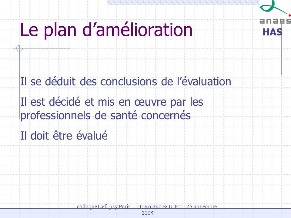 HAS colloque Cefi psy Paris – Dr Roland BOUET – 25 novembre 2005 Le plan damélioration Il se déduit des conclusions de lévaluation Il est décidé et mi