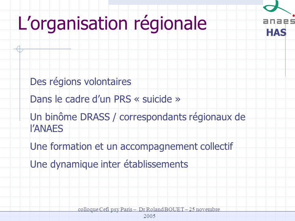 HAS colloque Cefi psy Paris – Dr Roland BOUET – 25 novembre 2005 Lorganisation régionale Des régions volontaires Dans le cadre dun PRS « suicide » Un