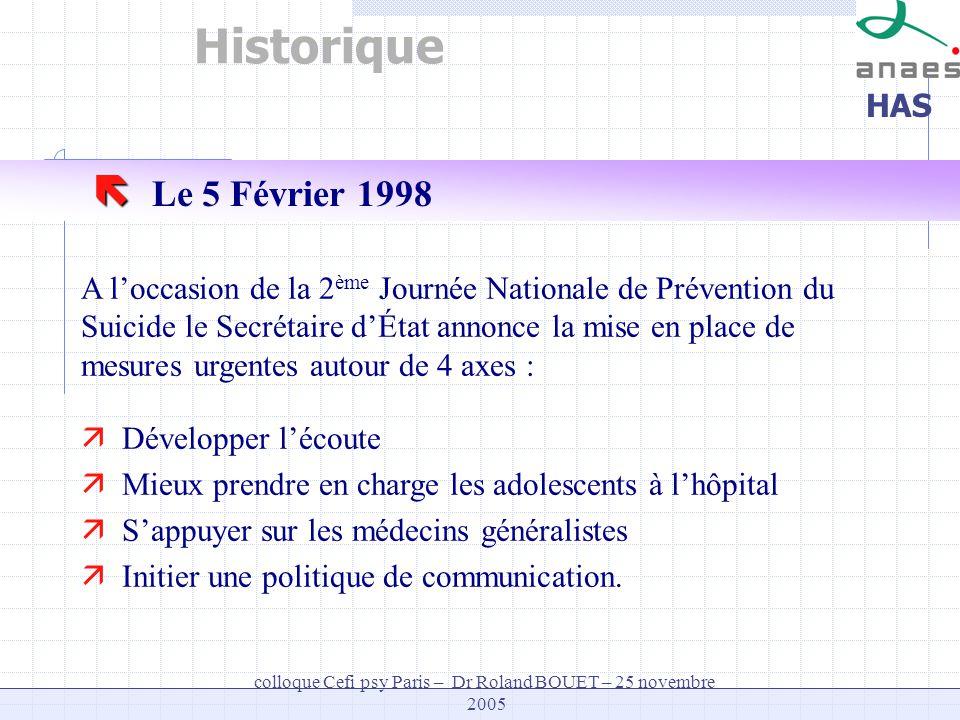 HAS colloque Cefi psy Paris – Dr Roland BOUET – 25 novembre 2005 Amélioration de la prise en charge de suicidants à lhôpital : Recommandations (ANAES-1998) Audit clinique (ANAES-1999/2005) Amélioration de la prise en charge de la crise suicidaire patente ou latente : Conférence de consensus (FFP et ANAES) Evaluation rapide dactions de prévention (FNORS et CNAM) : Les actions réalisées : Le programme national
