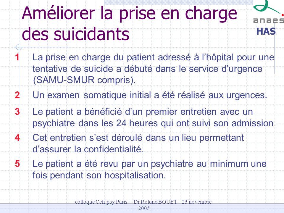 HAS colloque Cefi psy Paris – Dr Roland BOUET – 25 novembre 2005 1La prise en charge du patient adressé à lhôpital pour une tentative de suicide a déb