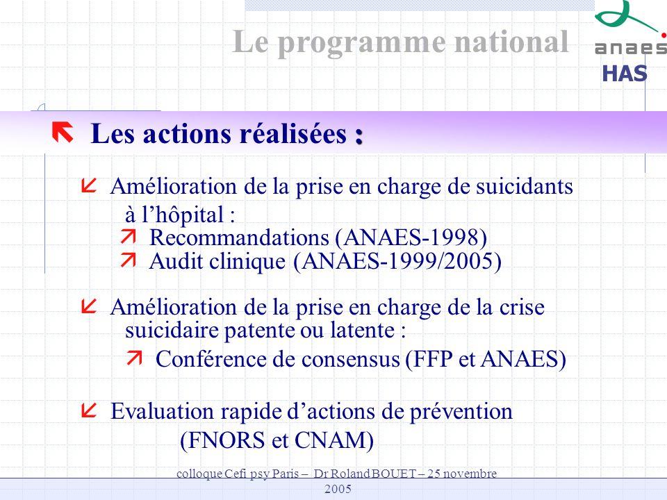 HAS colloque Cefi psy Paris – Dr Roland BOUET – 25 novembre 2005 Rôle de lANAES,Trois étapes : Recommandations Audit clinique « jeunes suicidants » Généralisation de laudit clinique