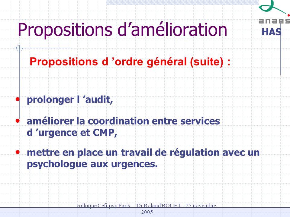 HAS colloque Cefi psy Paris – Dr Roland BOUET – 25 novembre 2005 prolonger l audit, Propositions d ordre général (suite) : améliorer la coordination e