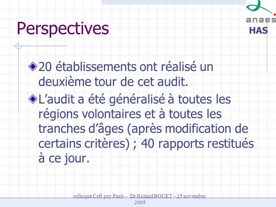 HAS colloque Cefi psy Paris – Dr Roland BOUET – 25 novembre 2005 Perspectives 20 établissements ont réalisé un deuxième tour de cet audit. Laudit a ét