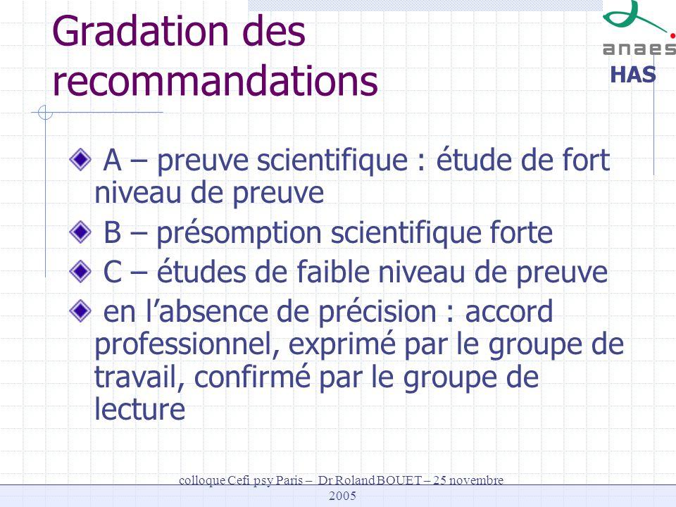 HAS colloque Cefi psy Paris – Dr Roland BOUET – 25 novembre 2005 Gradation des recommandations A – preuve scientifique : étude de fort niveau de preuv