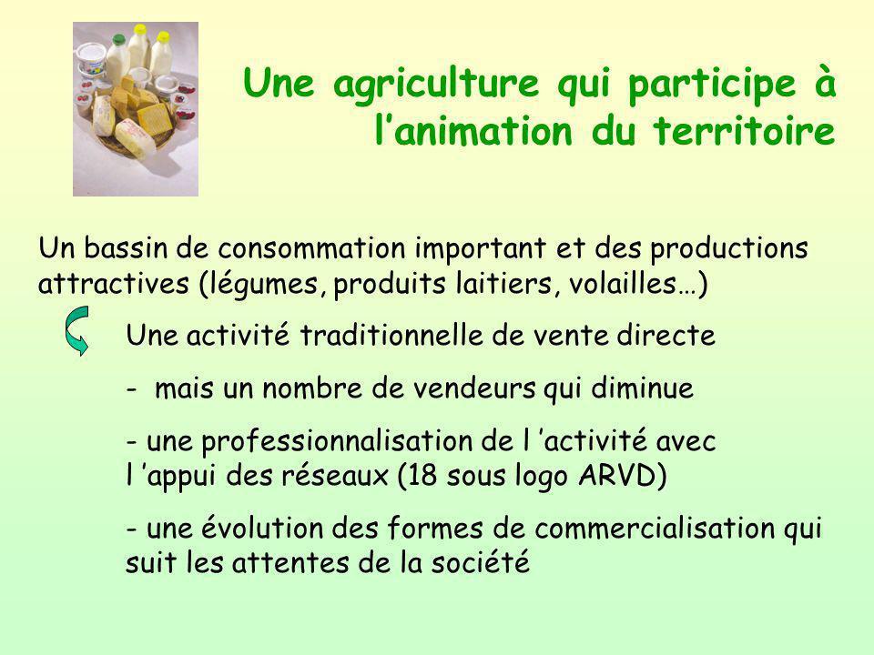Une agriculture qui participe à lanimation du territoire Un bassin de consommation important et des productions attractives (légumes, produits laitier