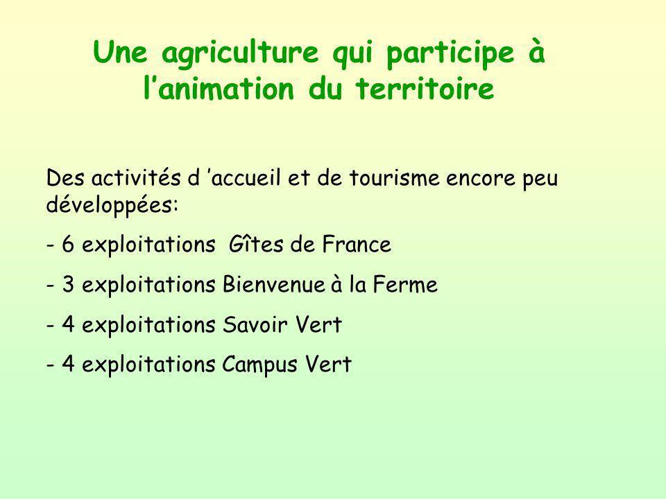 Une agriculture qui participe à lanimation du territoire Des activités d accueil et de tourisme encore peu développées: - 6 exploitations Gîtes de Fra