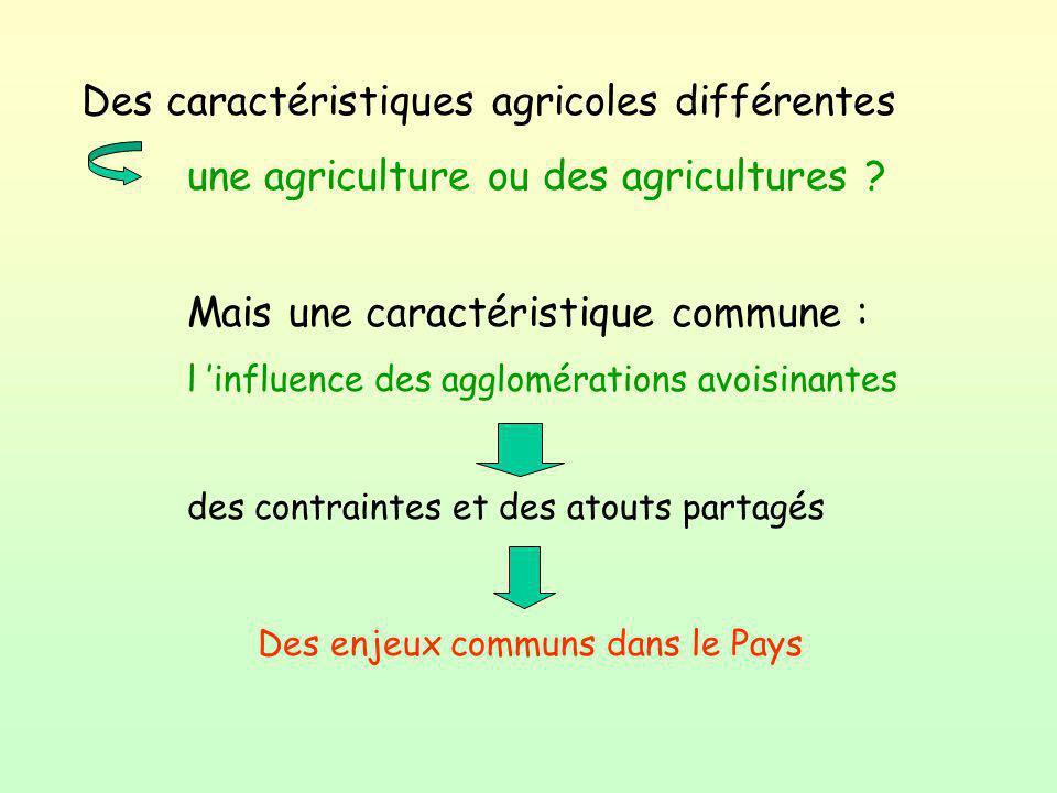 Des caractéristiques agricoles différentes une agriculture ou des agricultures ? Mais une caractéristique commune : l influence des agglomérations avo