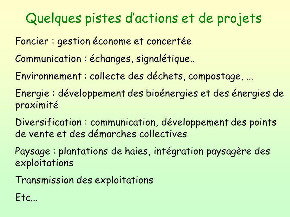 Quelques pistes dactions et de projets Foncier : gestion économe et concertée Communication : échanges, signalétique.. Environnement : collecte des dé