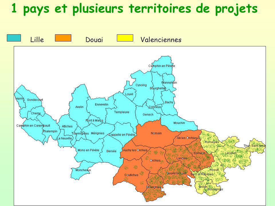 1 pays et plusieurs territoires de projets LilleDouaiValenciennes