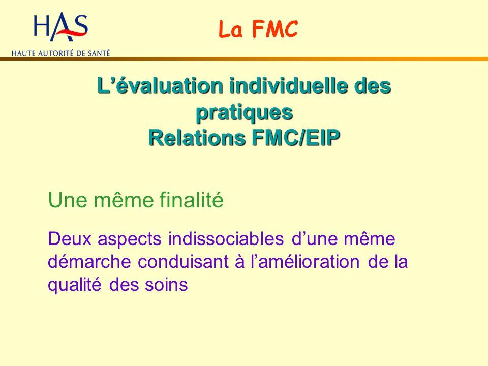 Lévaluation individuelle des pratiques Relations FMC/EIP Une même finalité Deux aspects indissociables dune même démarche conduisant à lamélioration d