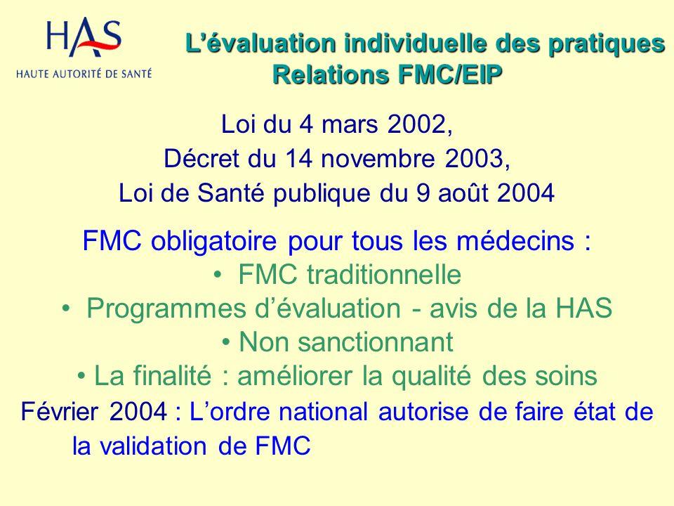 Loi du 4 mars 2002, Décret du 14 novembre 2003, Loi de Santé publique du 9 août 2004 FMC obligatoire pour tous les médecins : FMC traditionnelle Progr