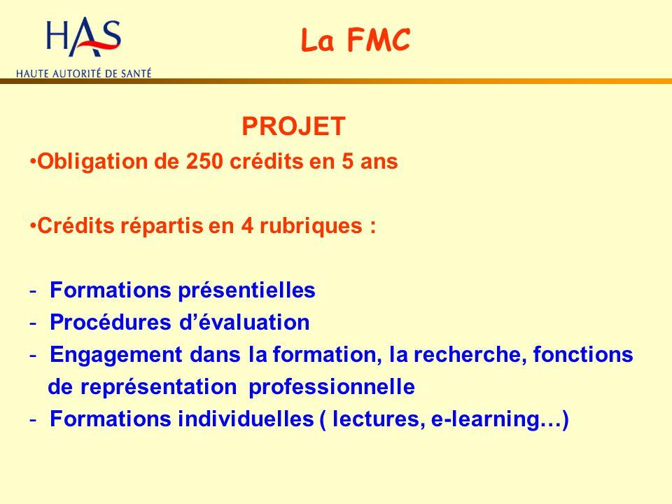 PROJET Obligation de 250 crédits en 5 ans Crédits répartis en 4 rubriques : - Formations présentielles - Procédures dévaluation - Engagement dans la f