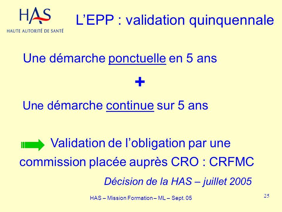 LEPP : validation quinquennale Une démarche ponctuelle en 5 ans + Une d émarche continue sur 5 ans Validation de lobligation par une commission placée