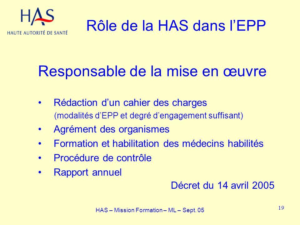 Rôle de la HAS dans lEPP Responsable de la mise en œuvre Rédaction dun cahier des charges (modalités dEPP et degré dengagement suffisant) Agrément des