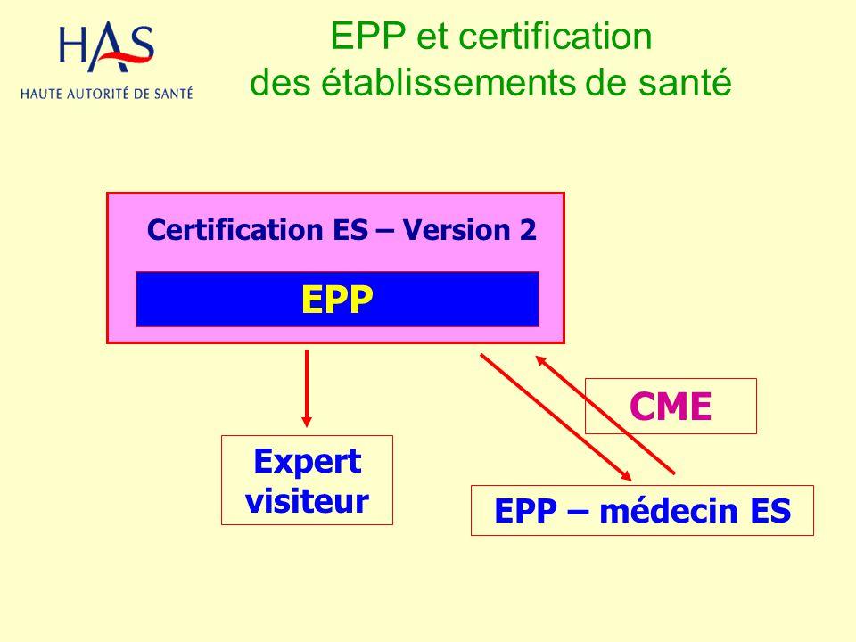 Certification ES – Version 2 Expert visiteur EPP EPP et certification des établissements de santé EPP – médecin ES CME