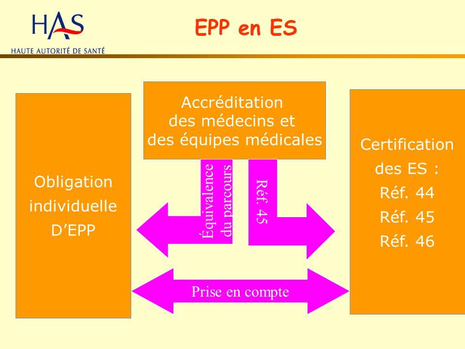 EPP en ES Certification des ES : Réf. 44 Réf. 45 Réf. 46 Obligation individuelle DEPP Prise en compte Accréditation des médecins et des équipes médica