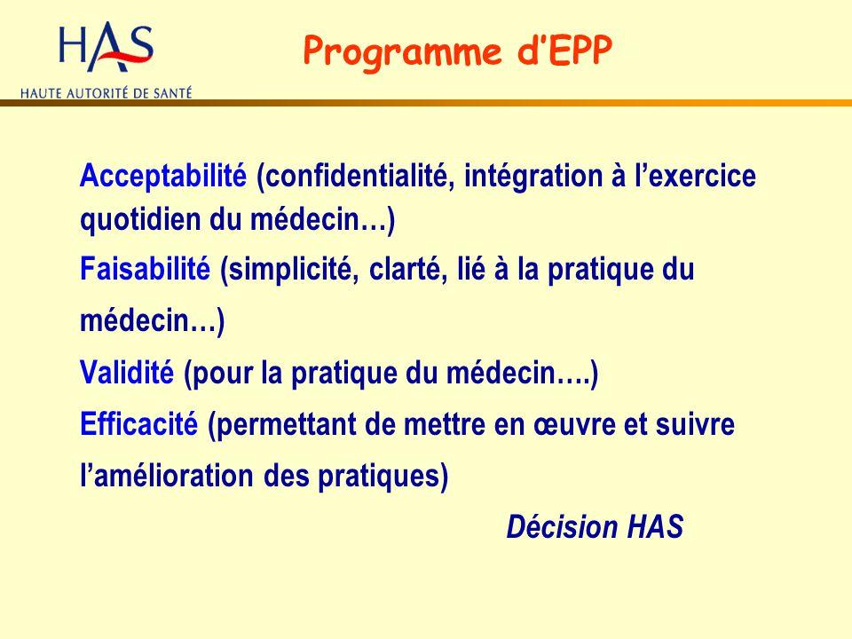Acceptabilité (confidentialité, intégration à lexercice quotidien du médecin…) Faisabilité (simplicité, clarté, lié à la pratique du médecin…) Validit