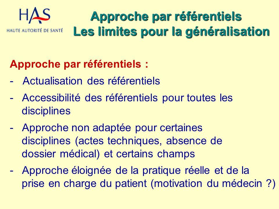 Approche par référentiels Approche par référentiels Les limites pour la généralisation Les limites pour la généralisation Approche par référentiels :