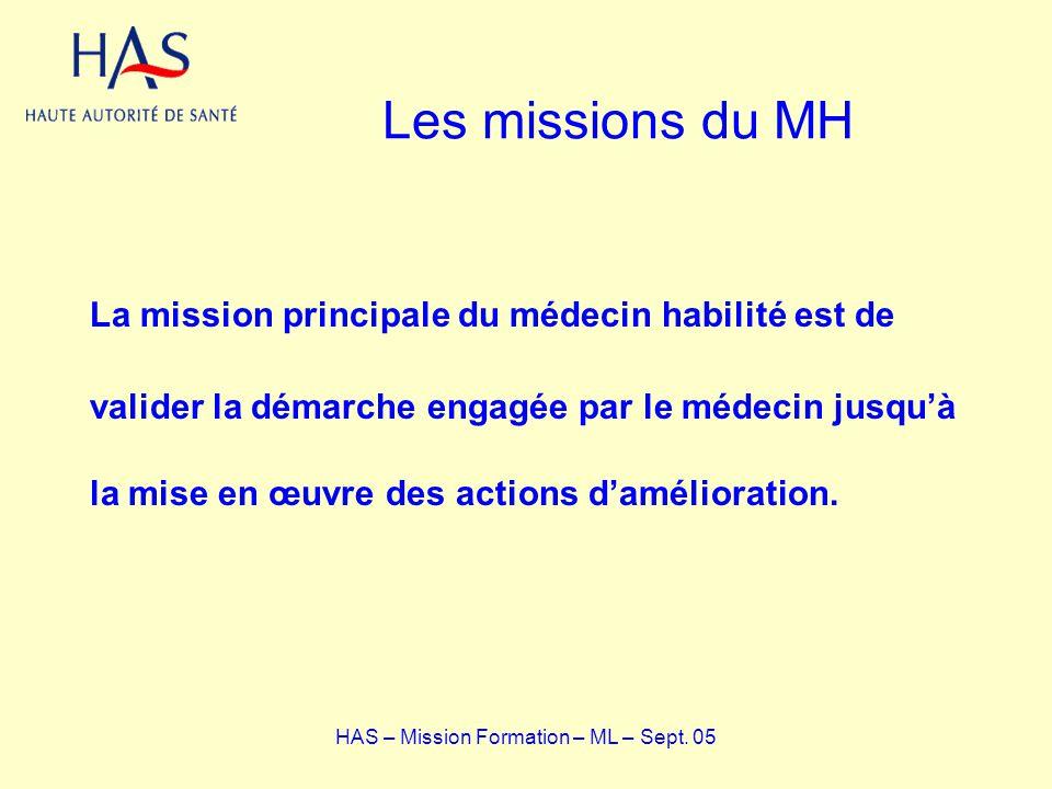 Les missions du MH La mission principale du médecin habilité est de valider la démarche engagée par le médecin jusquà la mise en œuvre des actions dam