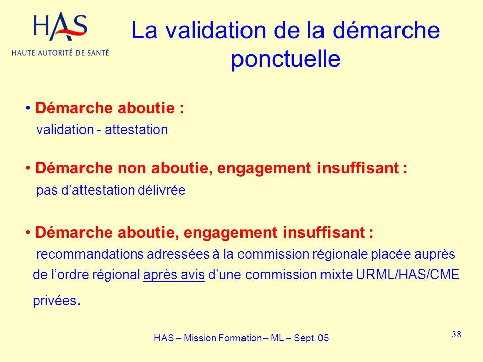 La validation de la démarche ponctuelle Démarche aboutie : validation - attestation Démarche non aboutie, engagement insuffisant : pas dattestation dé