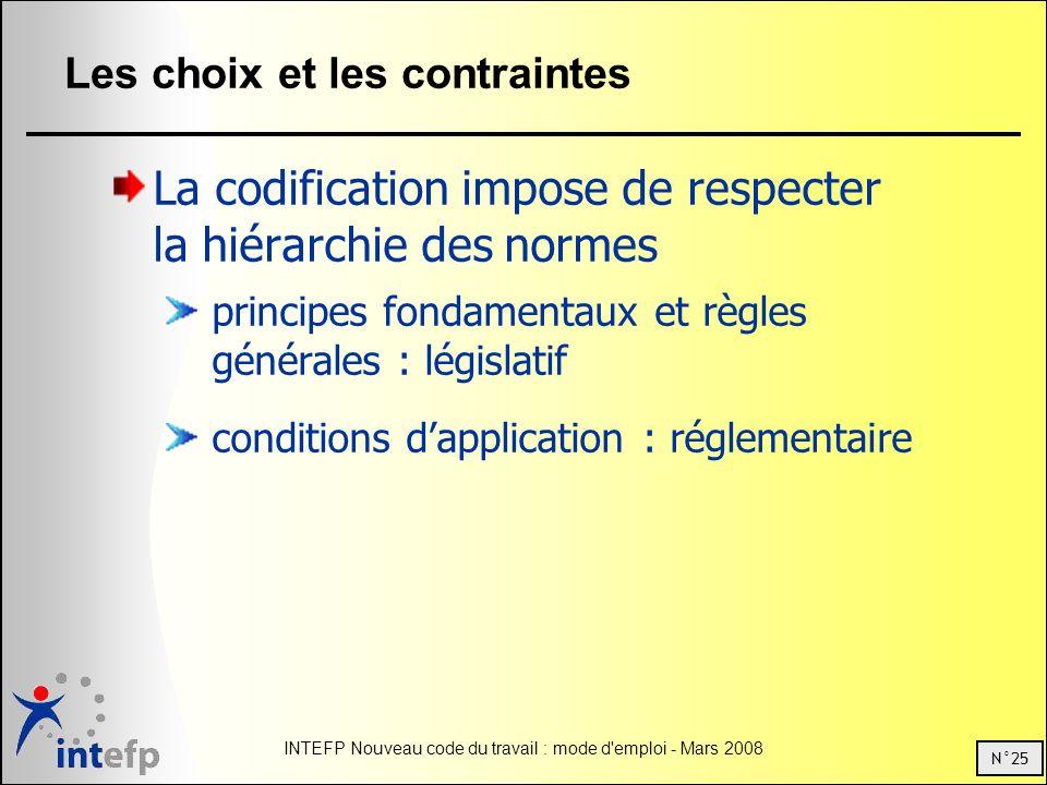 N°25 INTEFP Nouveau code du travail : mode d'emploi - Mars 2008 Les choix et les contraintes La codification impose de respecter la hiérarchie des nor