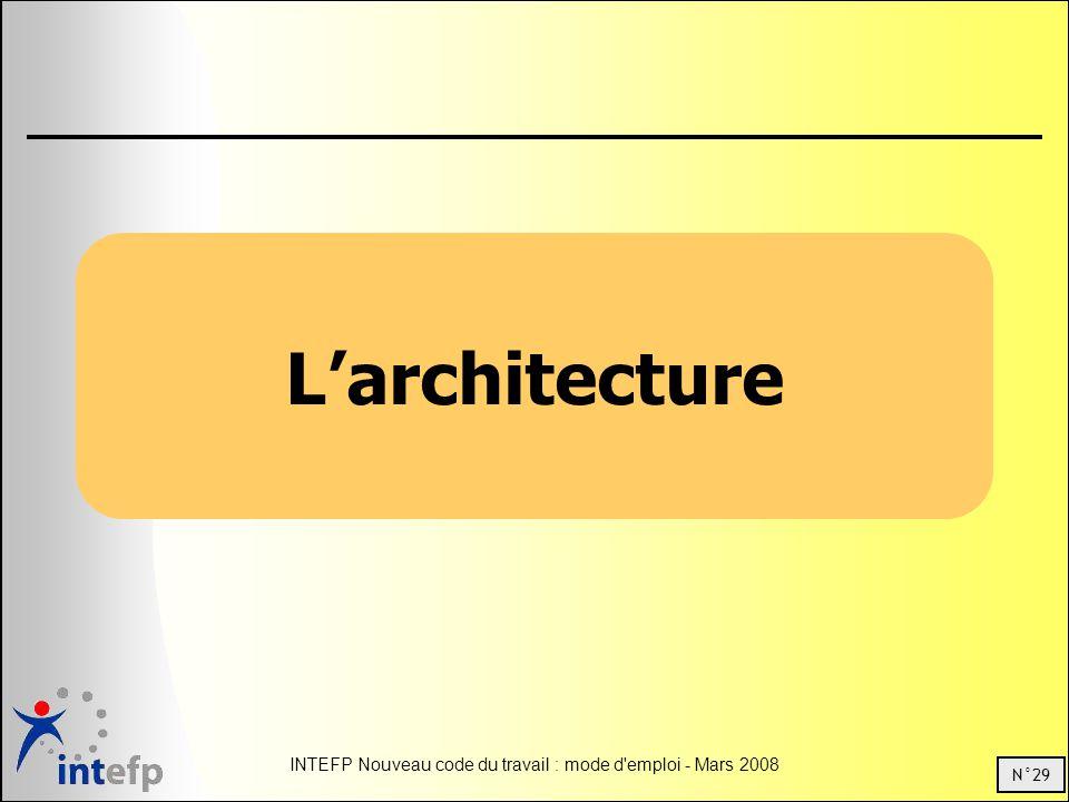 N°29 INTEFP Nouveau code du travail : mode d emploi - Mars 2008 Larchitecture